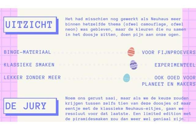 Neuhaus Limited Edition, 25 euro voor 15 eitjes, .