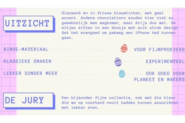 Joost Arijs, 19,50 euro voor een doosje van 16 eitjes, .